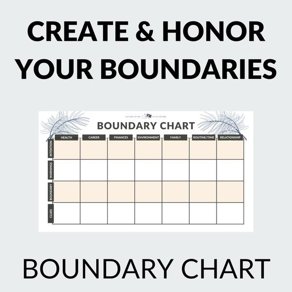 Boundary Chart