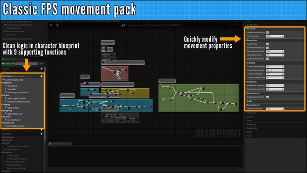 classic fps movement pack v1 15 - 100% blueprint air acceleration and  bunnyhopping