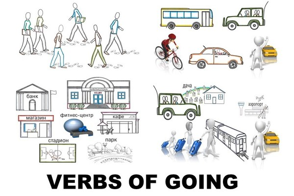 Beginning Russian. Verbs of Going. Power Point Presentation