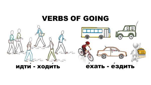 FOR TEACHERS: Verbs of Going. Power Point Presentation