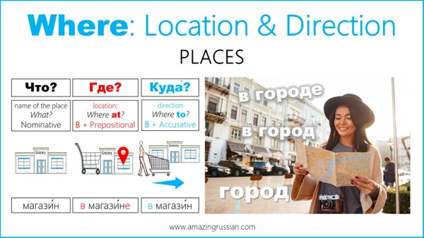 Beginning Russian. WHERE: Location and Direction. Places and People. Power Point Presentation