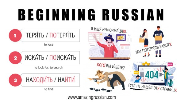 Beginning Russian. Verbs: терять, искать, находить. Power Point Presentation