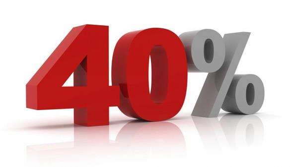 40% Discount Code