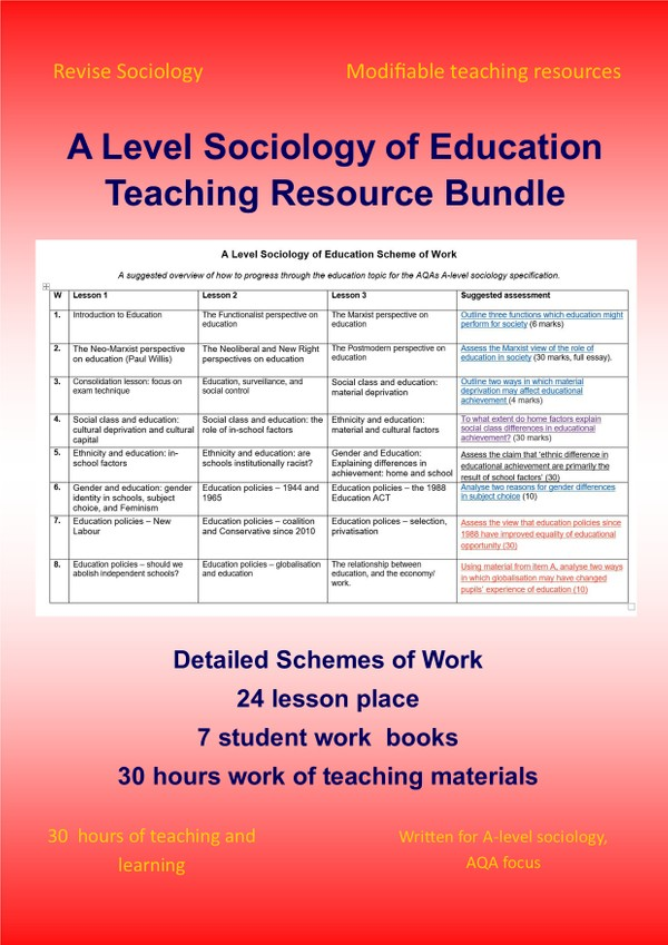 Teaching Resources: A-level sociology of education