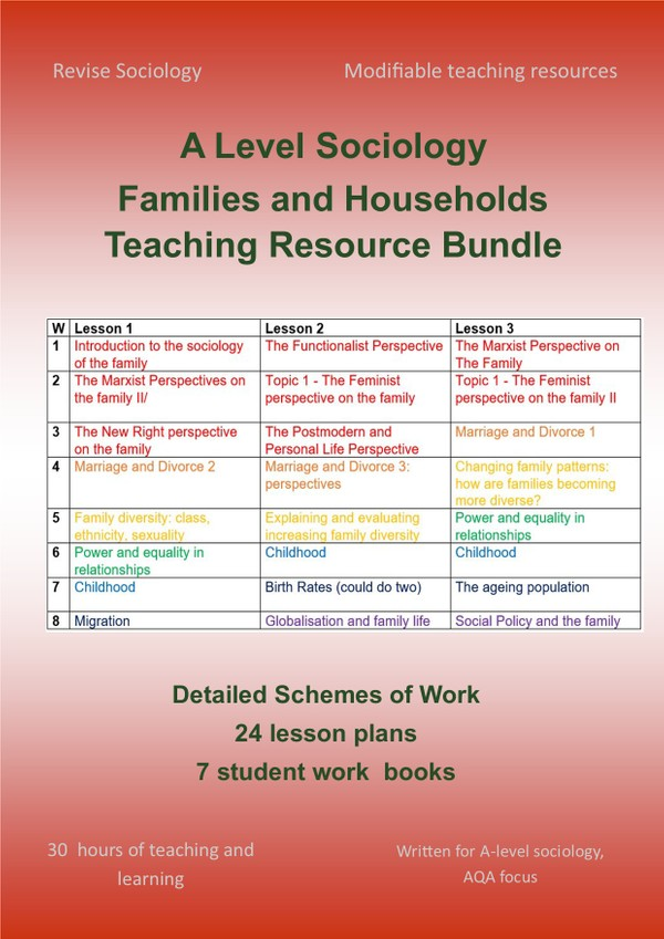 Teaching Resources: A-level sociology families and households (AQA)
