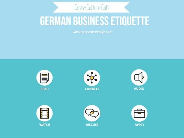 Cross-Cultural Training for ESL/EFL: German Business Etiquette