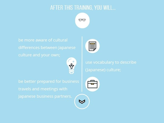 Cross-Cultural Training for ESL/EFL: Japanese Business Etiquette lesson PPT and PDF