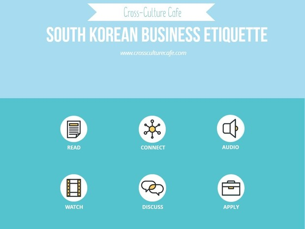 Cross-Cultural Training for ESL/EFL: South Korean Business Etiquette lesson PPT and PDF