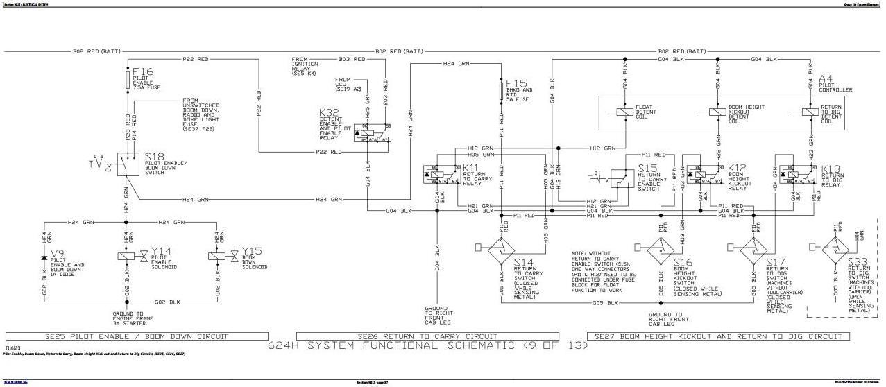 John Deere 624h Wiring Schematic | Wiring Schematic Diagram ... on