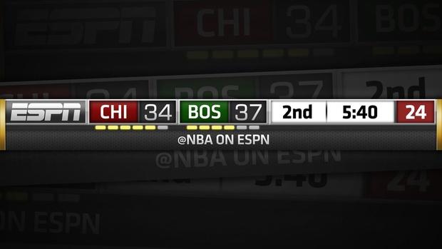ESPN Scoreboard PSD