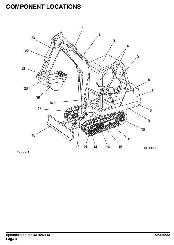 Doosan Excavator DX15 / DX18: 40001 and Up Workshop Service Manual