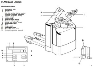 Linde Pallet Truck Type 141: T20, T20AP-04, T30 Operating Instructions (User Manual)