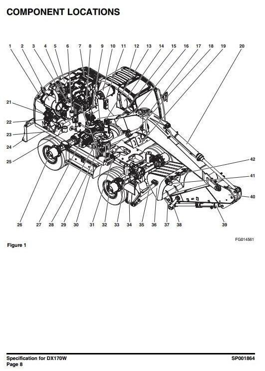 Doosan Wheeled Excavator Type DX170W S/N: 5001 and Up Workshop Service Manual