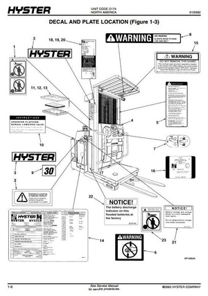 Hyster Electric Reach Truck D174 Series: R30XMS2 Spare Parts Manual