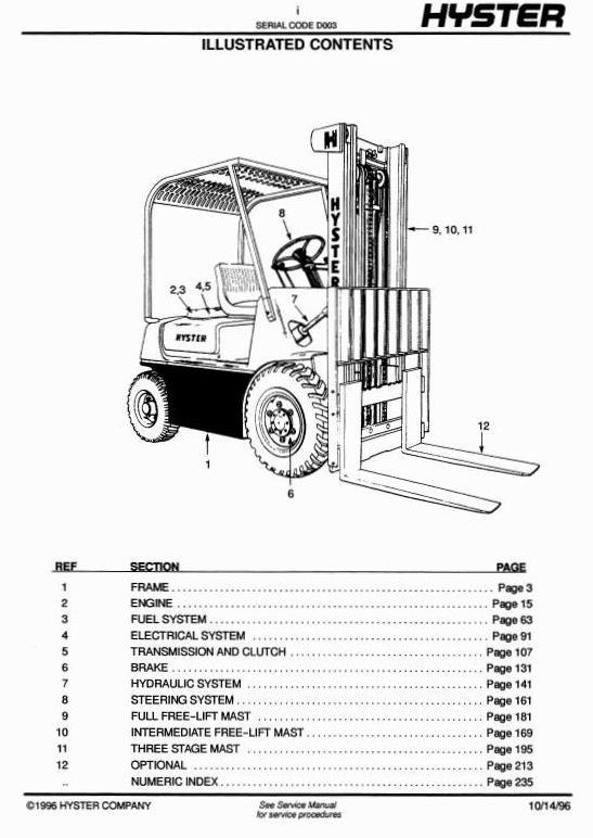 Hyster Diesel/LPG Forklift Truck D003 Series: H30H, H40H, H50H, H60H Spare Parts Manual