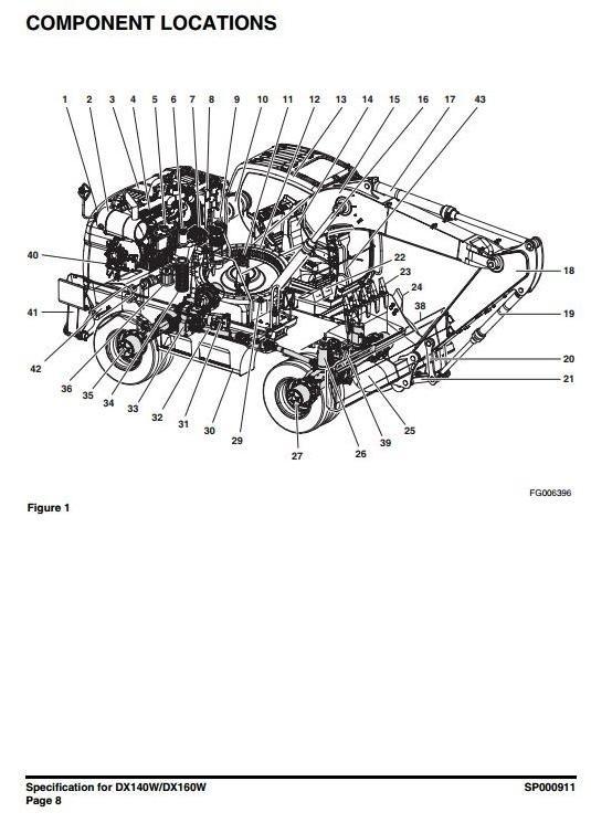 Doosan Wheeled Excavator Type DX140W, DX160W S/N: 5001 and Up Workshop Service Manual