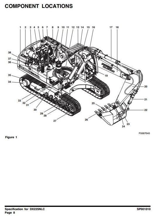 Doosan Crawler Excavator Type DX225NLC S/N: 5001 and Up Workshop Service Manual