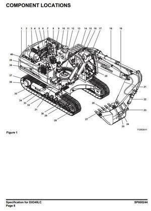 Doosan Crawler Excavator Type DX340LC S/N: 5001 and Up Workshop Service Manual