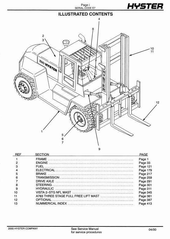 Hyster Truck E007 Series: H165XL H190XL H210XL H230XL H250XL H280XL  Parts Manual