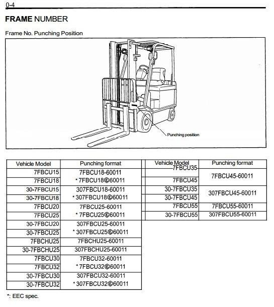 Wiring Diagram Toyota Forklift 7fgcu30. Toyota 7fbcu15 18 20 25 30 7fbcu32 7fbcu35 7fbcu45 Pallet Jack Wiring Diagram Forklift 7fgcu30. Toyota. Second Gen Toyota Forklift Wiring Diagram At Scoala.co