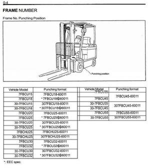 Toyota 7FBCU15/18/20/25/30, 7FBCU32, 7FBCU35, 7FBCU45, 7FBCU55, 7FBCHU25 Service Manual