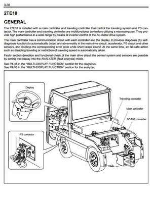 Toyota Electric Towing Tractor Type 2TE15, 2TE18 Workshop Service Manual
