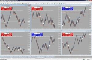 Forex Trading System - 123 Renko Breakout