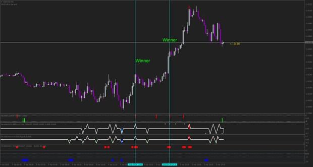 BINARY OPTIONS M5 EXPIRY - TOP REVERSE