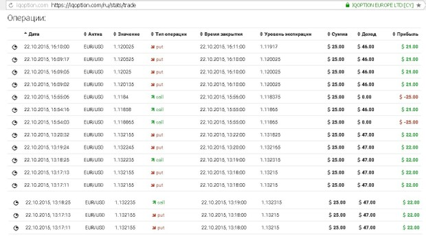 Binary Options Insanity 60 SECONDS (80%+ ITM)