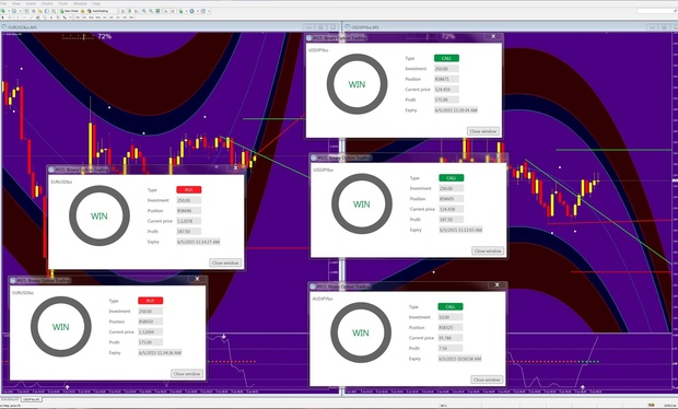 AGIMAT BINARY OPTIONS & FOREX SYSTEM NON REPAINT (90% iTM)