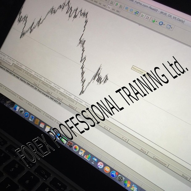 REAL FOREX PRICE ACTION METHODS THAT MAKES MONEY
