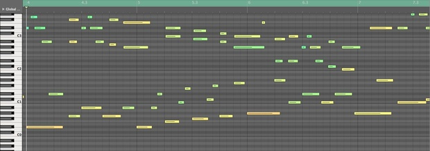 Erykah Badu - Otherside Of The Game MIDI File