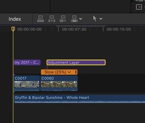 Adjustment Layer 顏色調節層