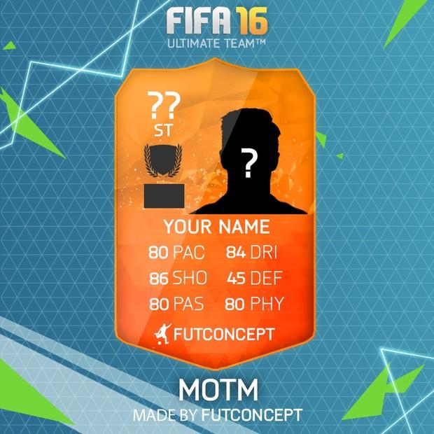 FIFA CARD TEMPLATES (Fully Editable)