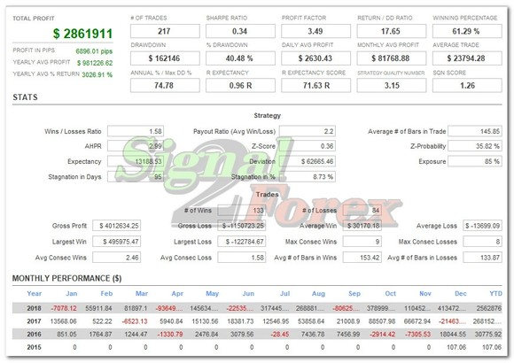 Free Download Forex Robot Based On Atr And Moving Av Auto