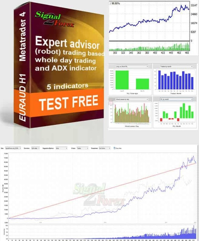 Free Download Forex Robot Trading Based On Whole Day Auto