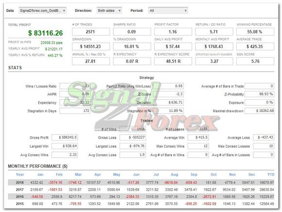 Kereskedelmi mutatók a forex piacon. Forex indikátorok