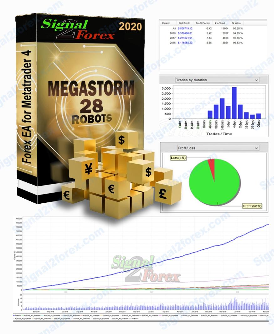 Handel Med Kryptovaluta P Metatrader 4