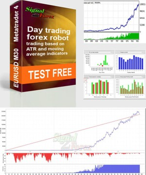 Auto trading with best forex robots for Metatrader 4