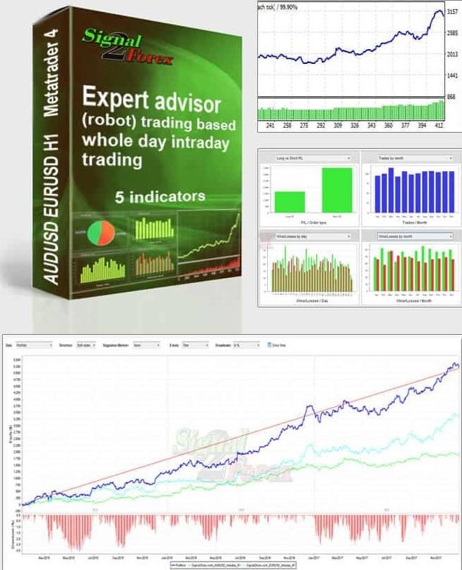 """""""Forex Traders"""" apibrėžti ir paaiškinti techniniai rodikliai"""