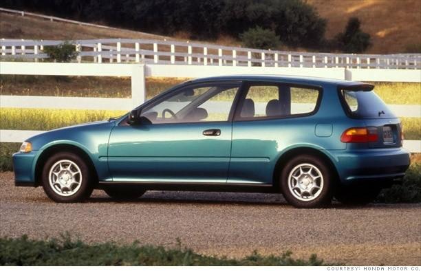 Honda Civic 1992 to 1995 Service Workshop Repair Manual