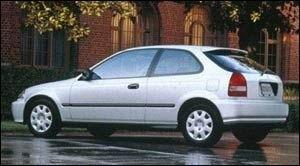 Honda Civic 1996 to 2000 Service Workshop Repair Manual