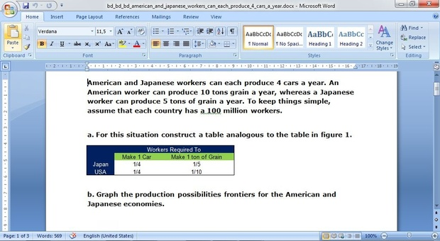 American and Japanese workers can each produce 4 cars a year.