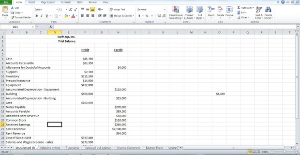 Accounting Cycle Project Spring 2017