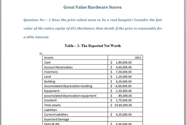 Great Value Hardware Stores