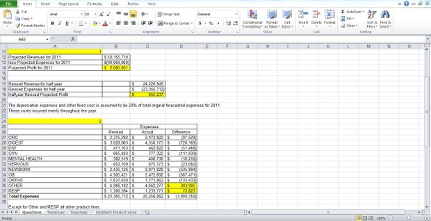 The subsequent two spreadsheets provide workload