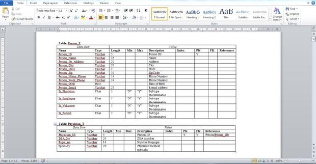 P2. Create a data dictionary similar to the metadata table