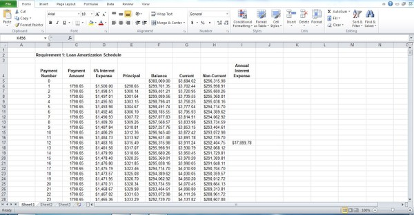 (Solved) Solution Corporate Finance Graded Project