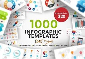 1000 Infographic Templates Bundle