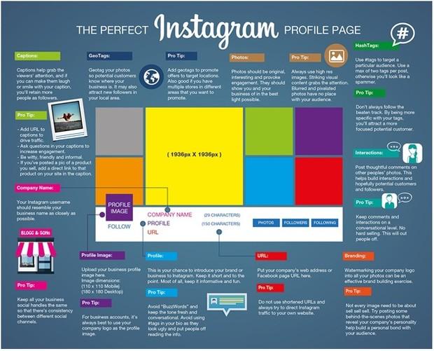 How to succeed instagram
